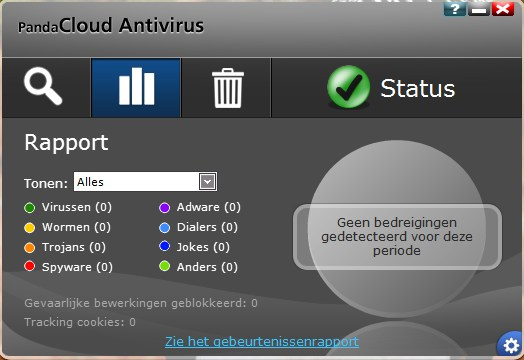 Panda Cloud antivirus rapport